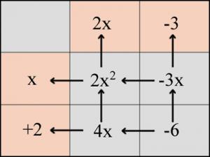 faktorisierung_tabelle_01