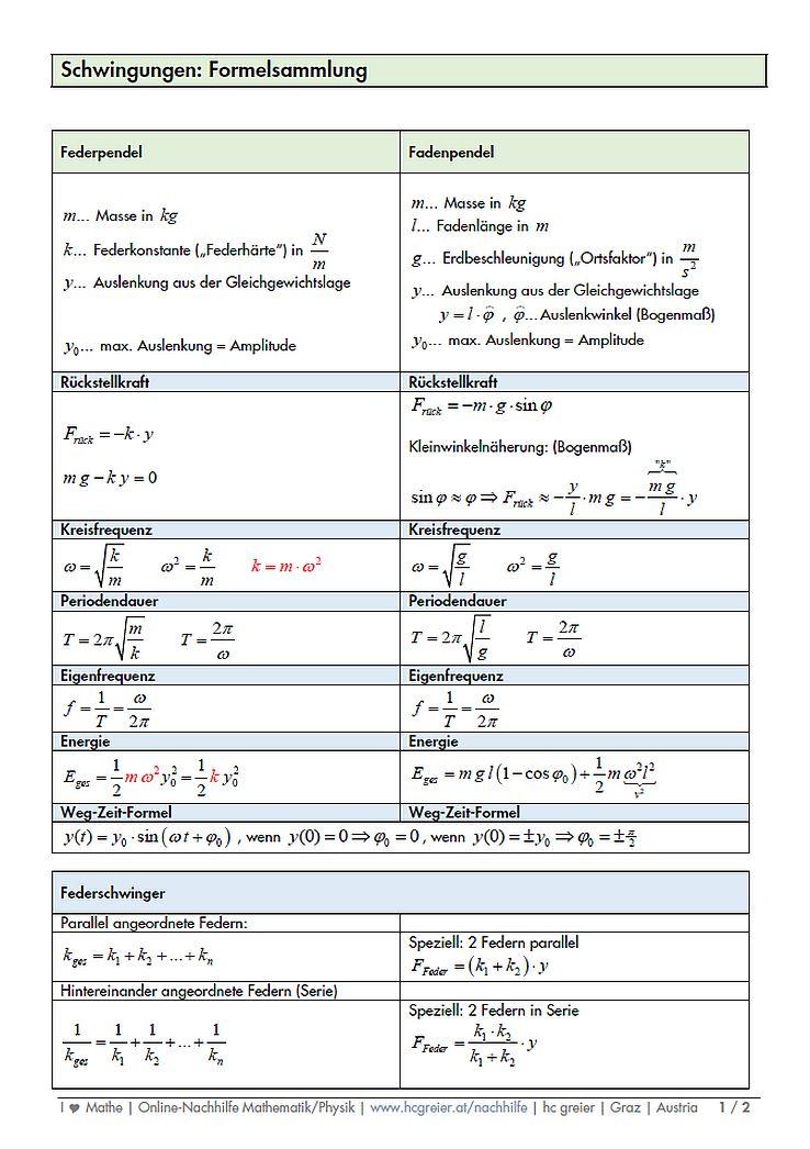 Beispielblatt Formelsammlung