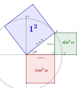Trigonometrischer Pythagoras