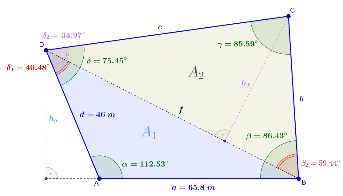 Fläche von Grundstück - Größen zur Berechnung