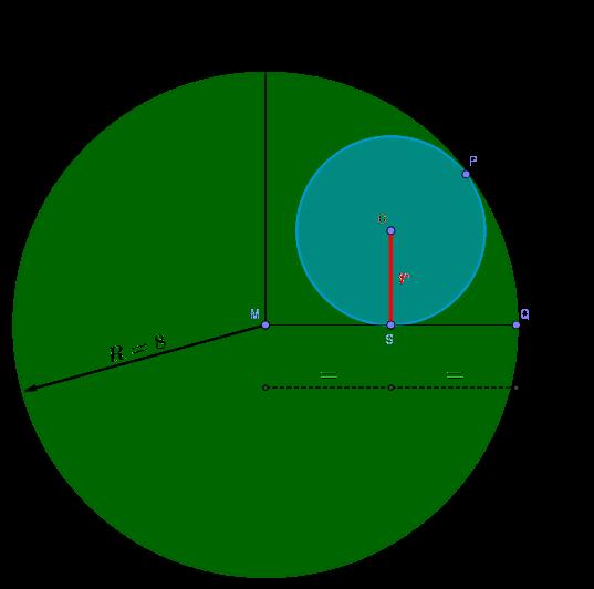Zwei Kreise - Angabe