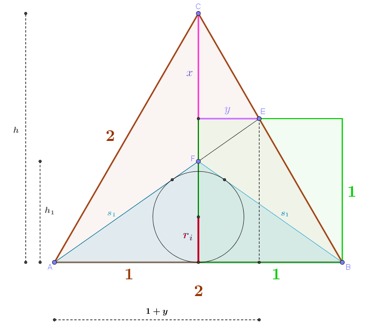 Gleichseitiges Dreieck und Quadrat - Lösung